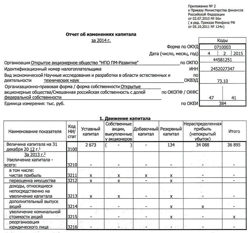 бланк бухгалтерской отчетности форма 3 - фото 7
